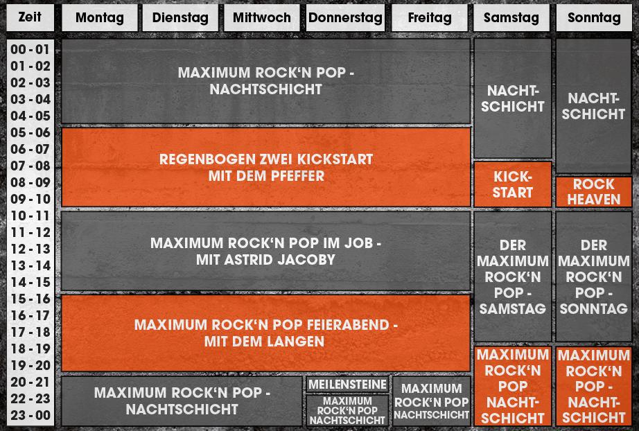 R2-Sendeschema.png