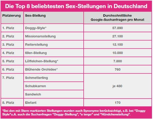 sexstellungen-tabelle.jpg